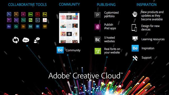 Creative Cloud