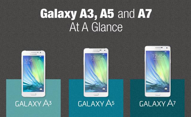 Galaxy A3 A5 i A7 specifikacije