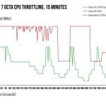 Test Snapdragon 810 - Qualcomm 5