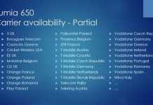 lumia 650 dostupnost kod mobilnih operatera po državama