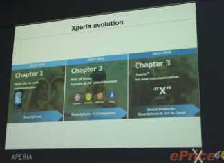 Xperia evolucija pametnih telefona do 2018 godine