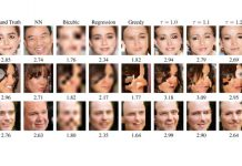 Googleova umjetna inteligencija izoštravanje slika