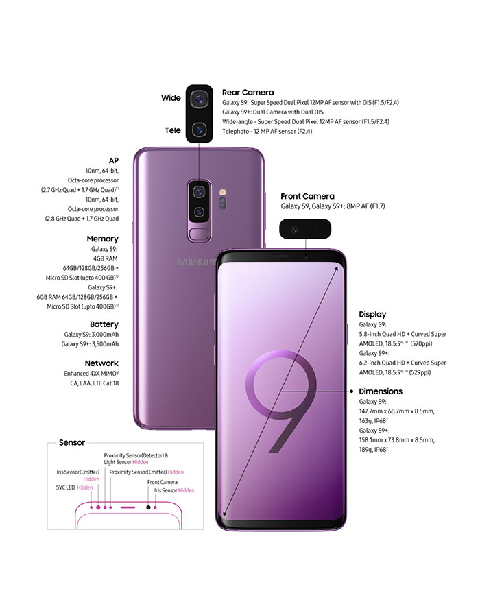 Galaxy S9 specfikacije