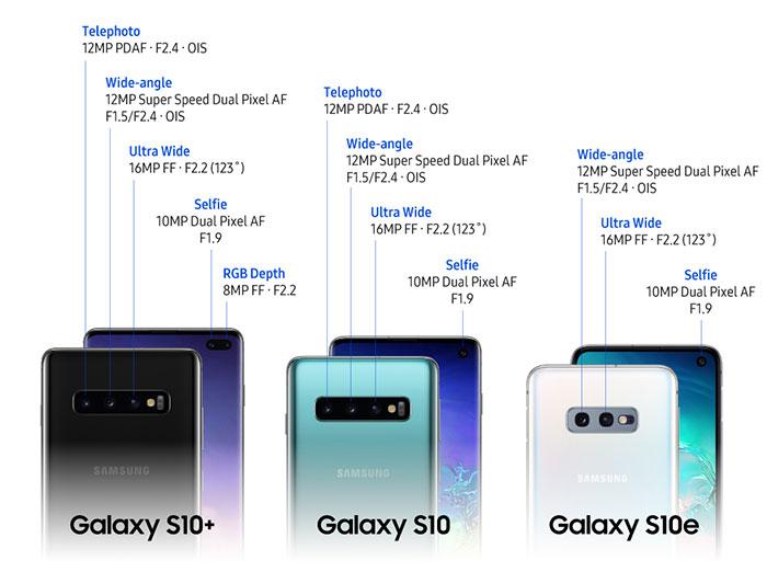 Galaxy S10 usporedba kamera
